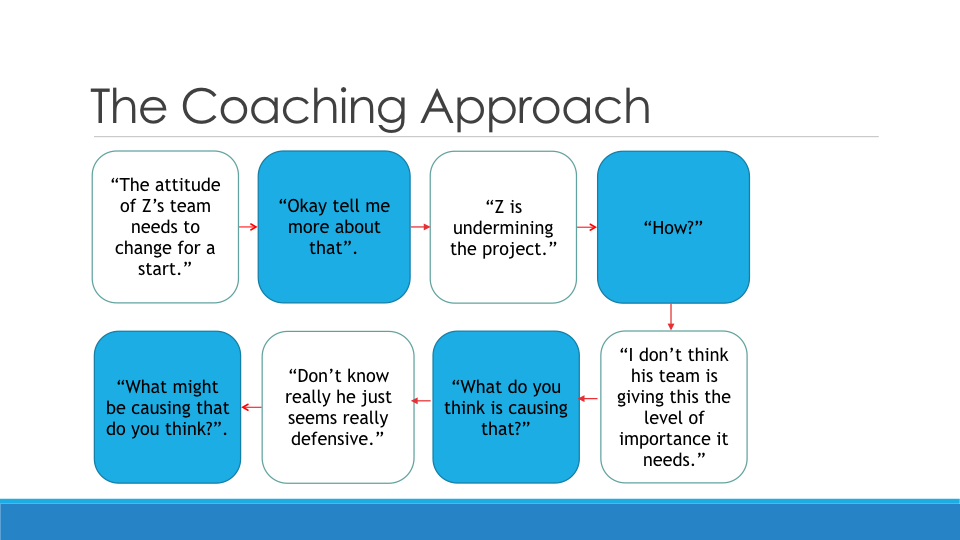 Creating a Learning and Developemnt Strategy copy.071.jpeg