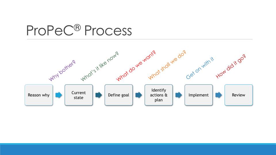 Presentation Skills Slides 2.053.jpeg