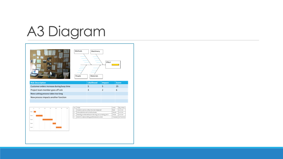 Implementing lean.076.jpeg