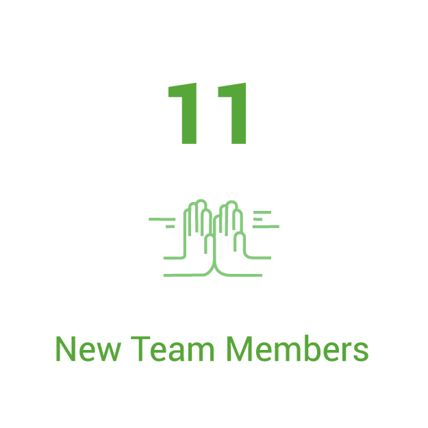 At the end of 2015, we said that we were going to be adding a lot of new team members in the new year. We stayed true to our word by almost doubling our staff! Check out our company page to see who's new.