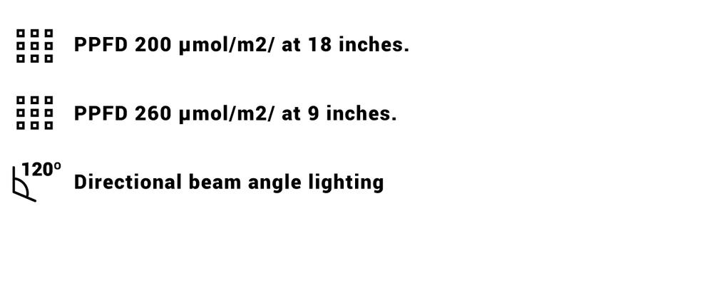 Greenery_LED Panel Stats.png