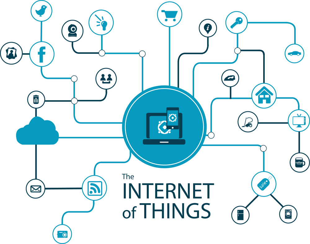 THEME: Internet of Things