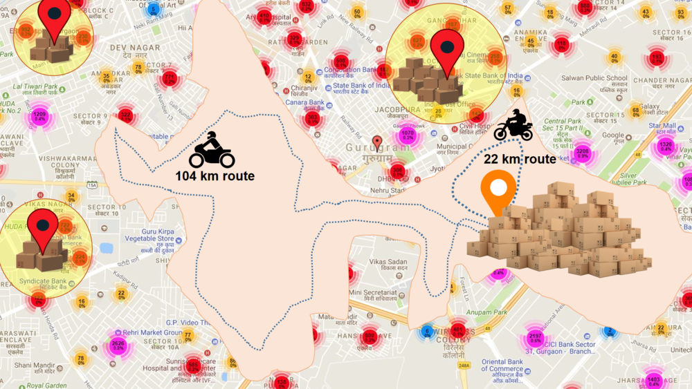Figure 4: The difference between a pincode-based sorting and local-address-based sorting. In this picture, the light orange area shows a typical pincode boundary. In this delivery center productivity can vary widely as optimal route planning becomes complex, as depicted by two delivery bikers' routes