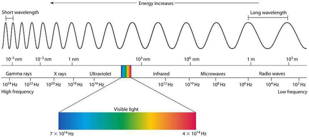 electromagneticspectrum.jpg