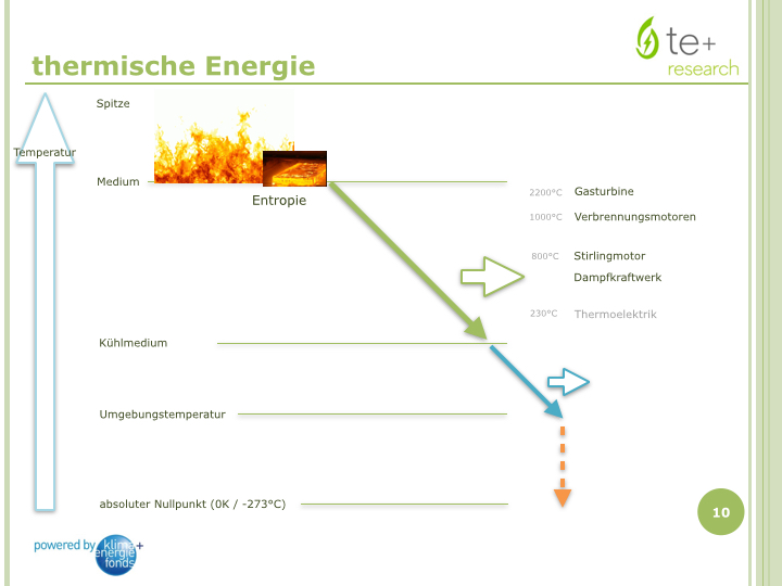 Energiewandlung 1.001.jpg