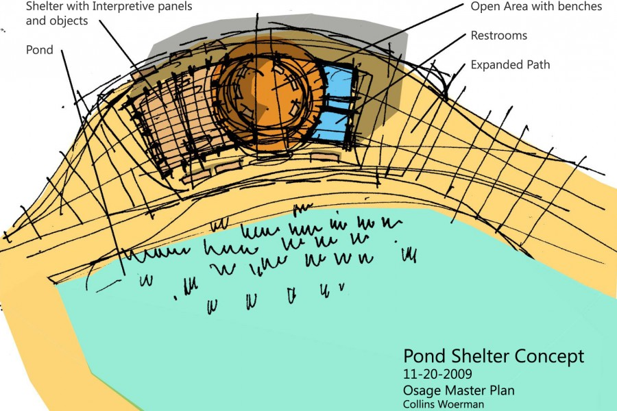 Pond shelter diagram for Osage nation