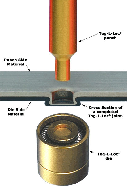 Welding Amp Fasteners Pro Metal Works