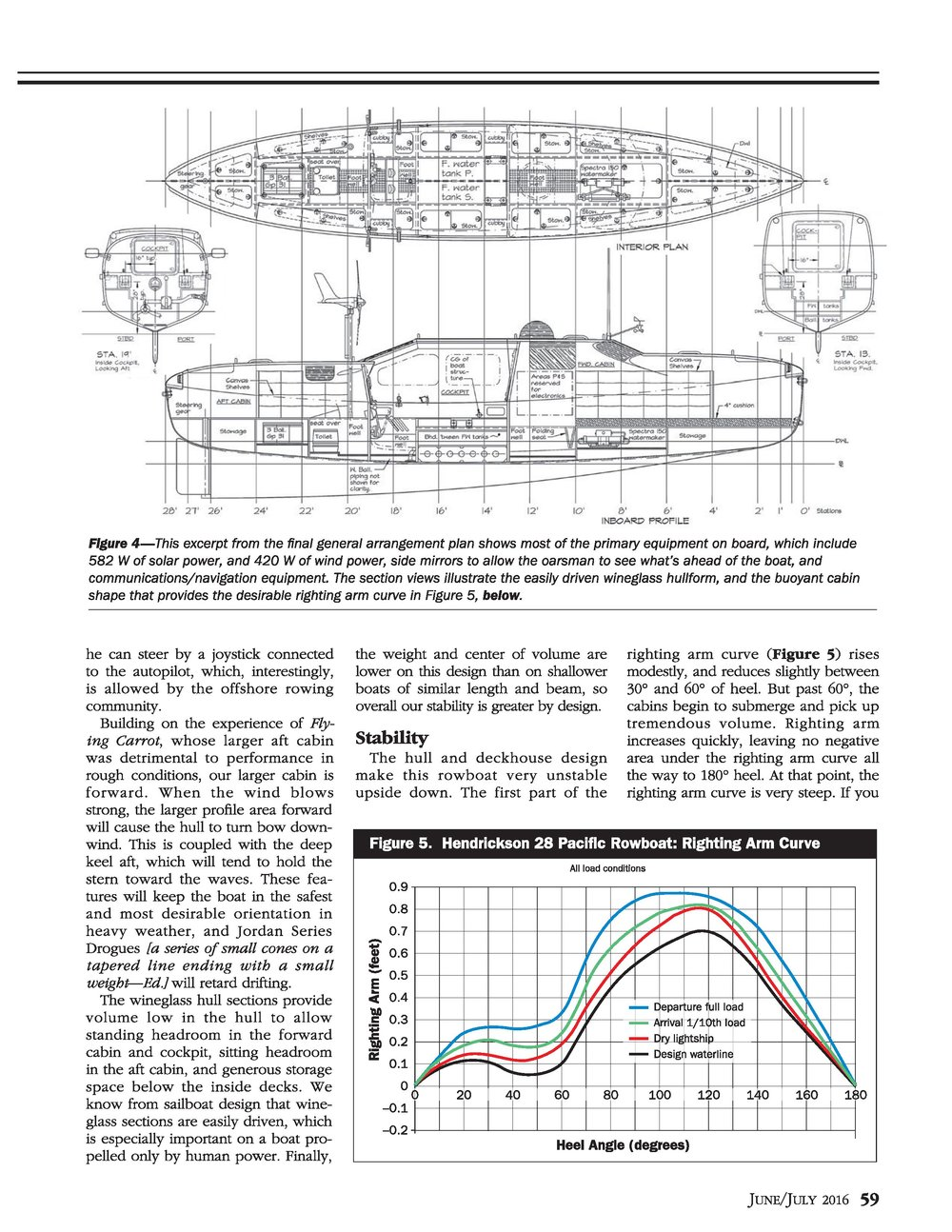 Design Brief Professional Boatbuilder_4.jpg