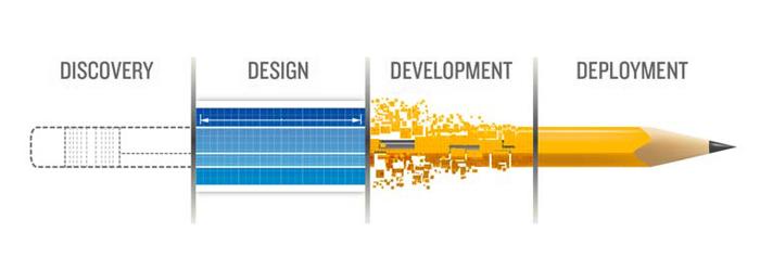 We Build Websites.jpg