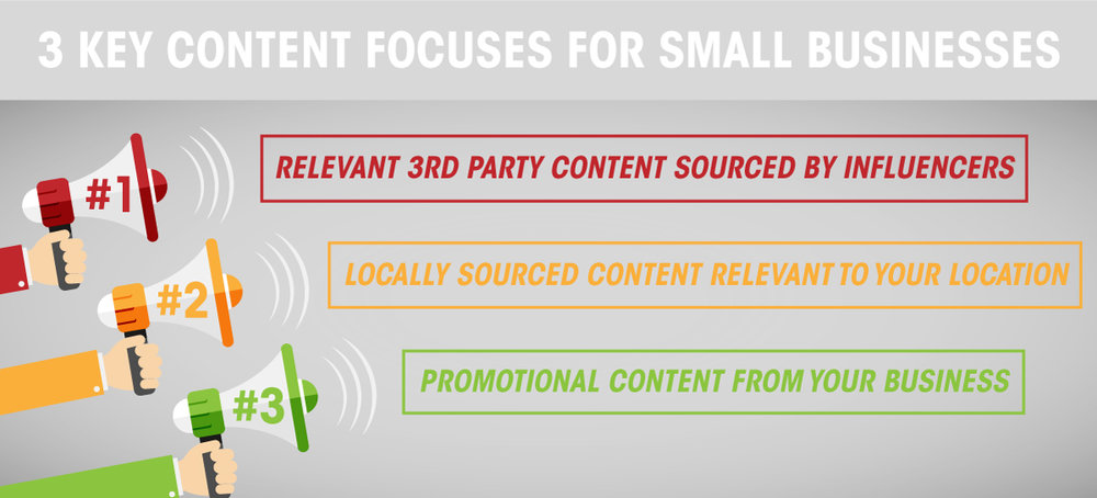 Small-Business-Social-Media-Content.jpg