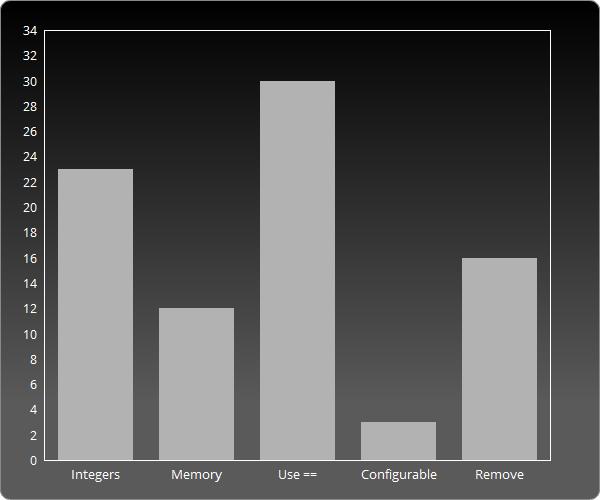 chart_test_assert_equal.png