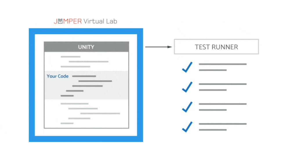Unity and Jumper Virtual Lab.png