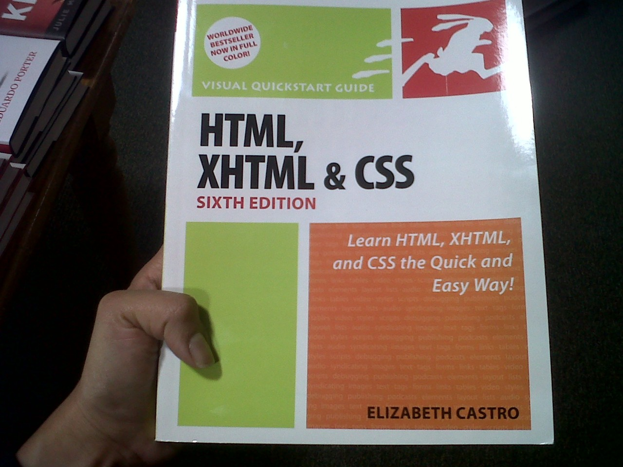 It's never too late to teach an old dog new tricks.  Hoping to write posts in html soon enough :)
