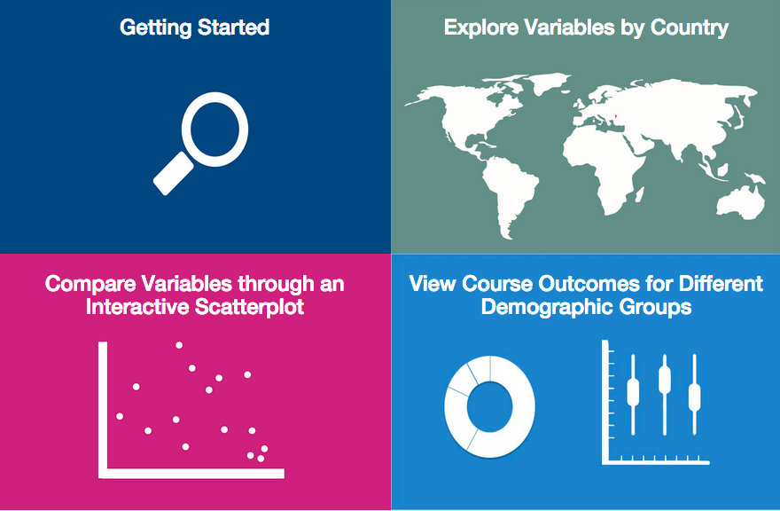edXplore Data Visualization Design
