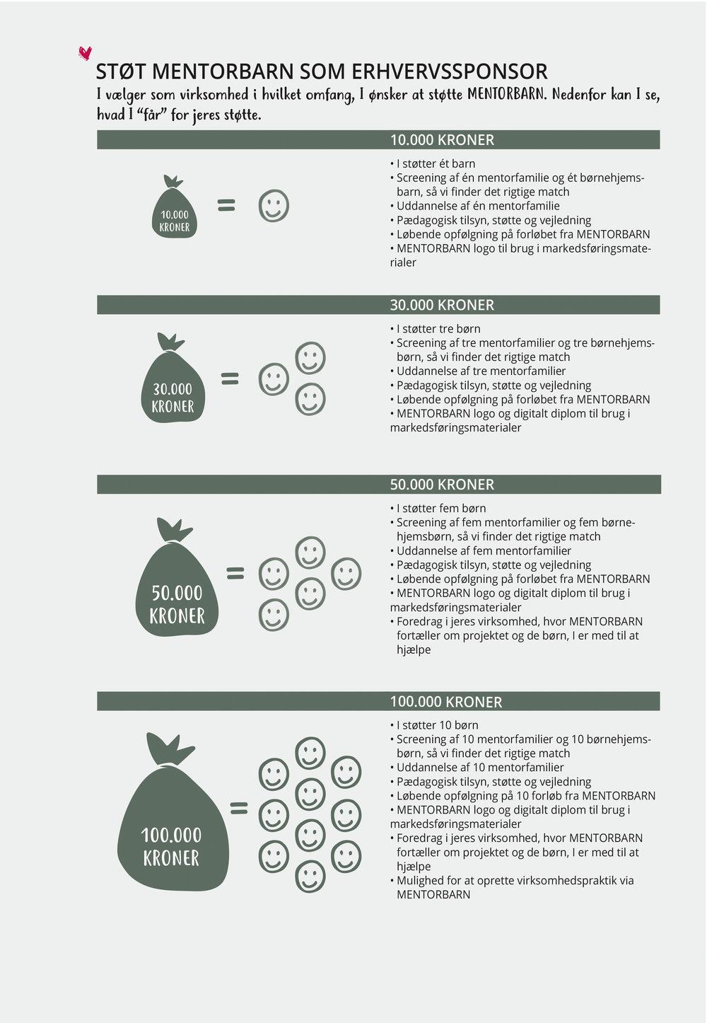 Erhvervssponsorat 2.jpg