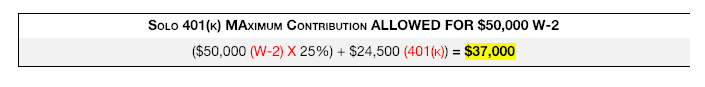 Money & Mimosas Solo 401 (k) vs SEP IRA