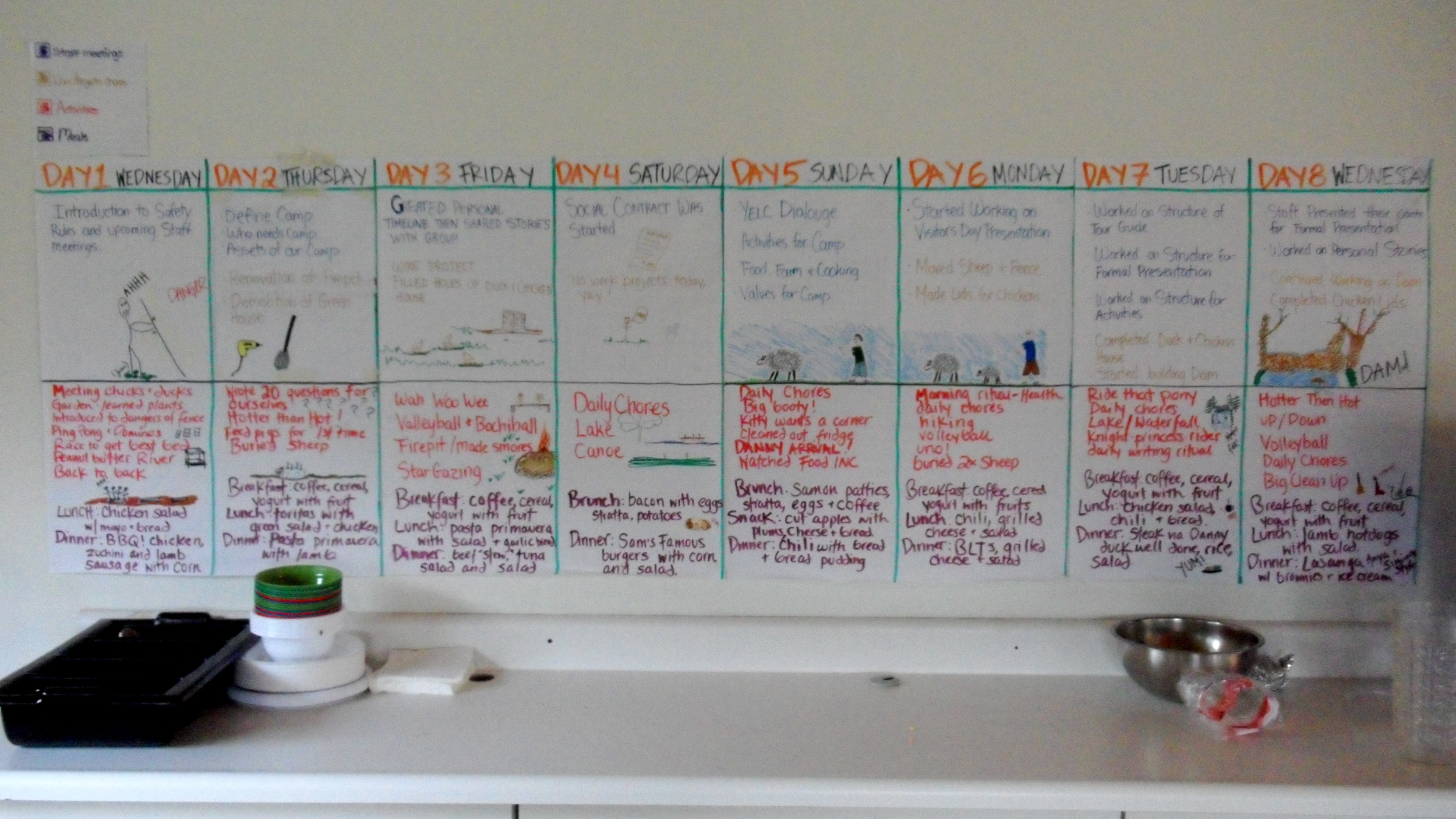 The kids kept a board up with everything they did while at the camp.  This was week one.