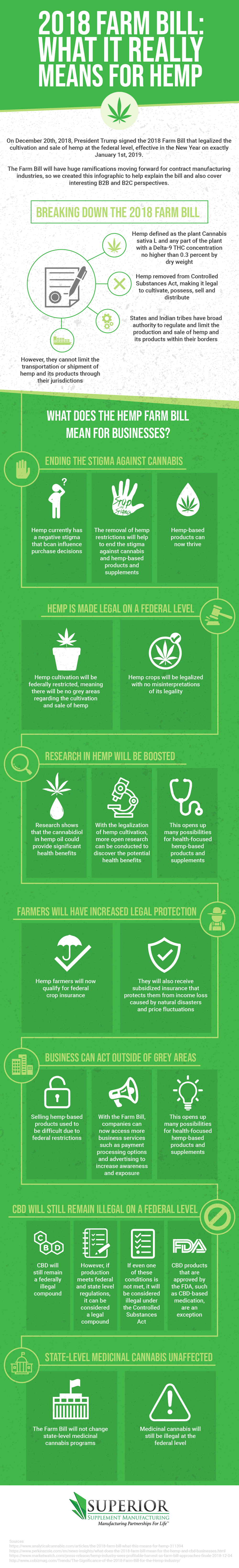 2018-Hemp-Farm-Bill-Dietary-Supplement-Industry.png