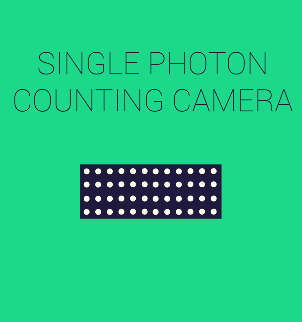 Single's patent pending camera is a high speed efficient photon-counting detector system required for massively parallel single molecule imaging