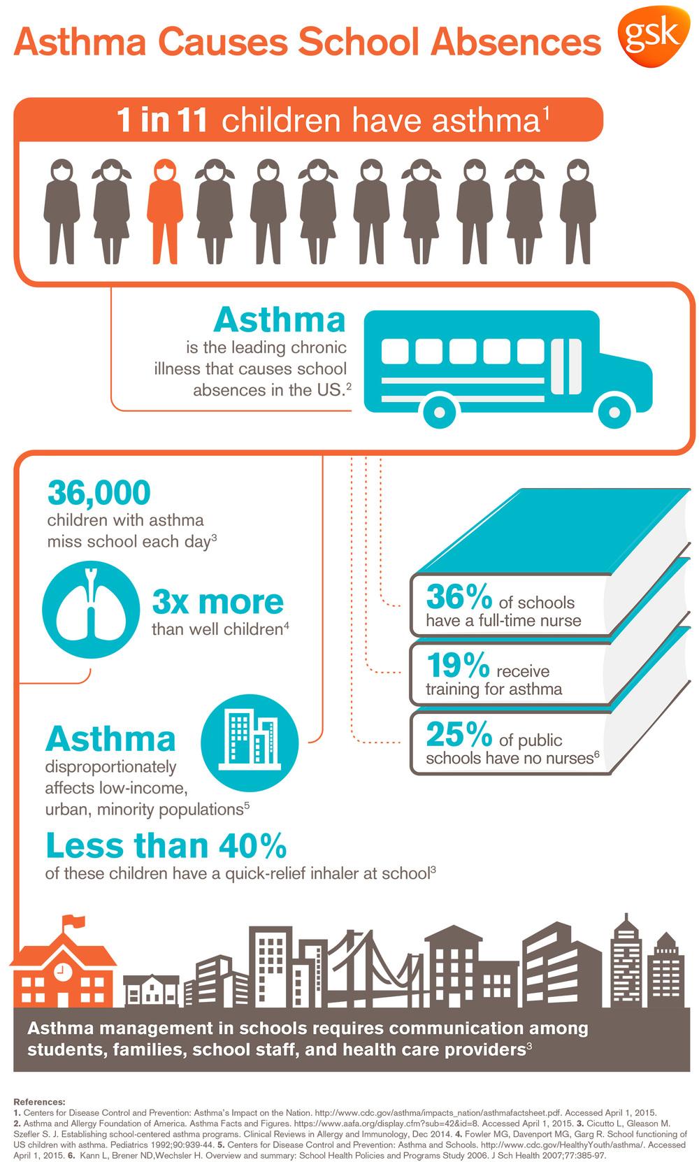 Asthma1 outlook-12