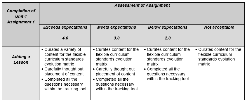 Unit4 A1rubric.png