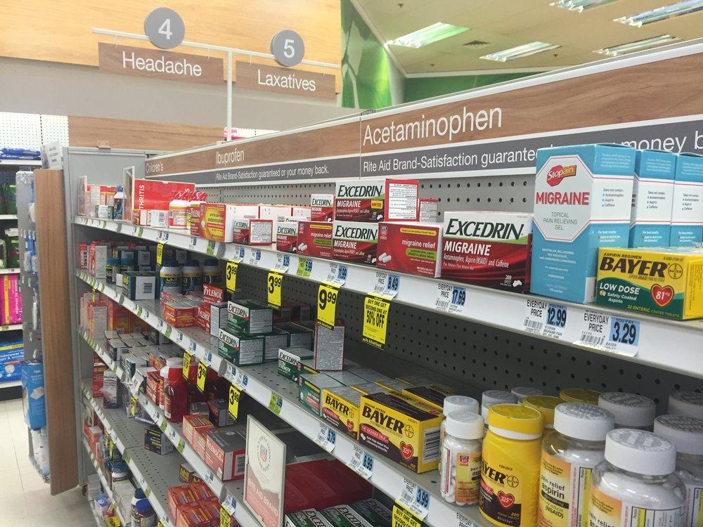 Examining how women shop for migraine pain relief