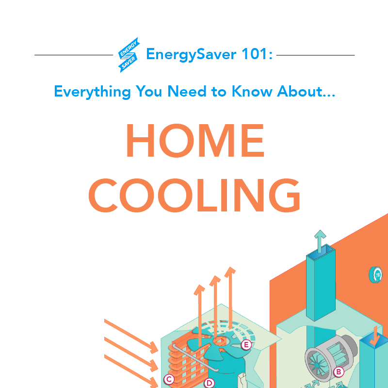 InfographicCovers_HomeCooling.png