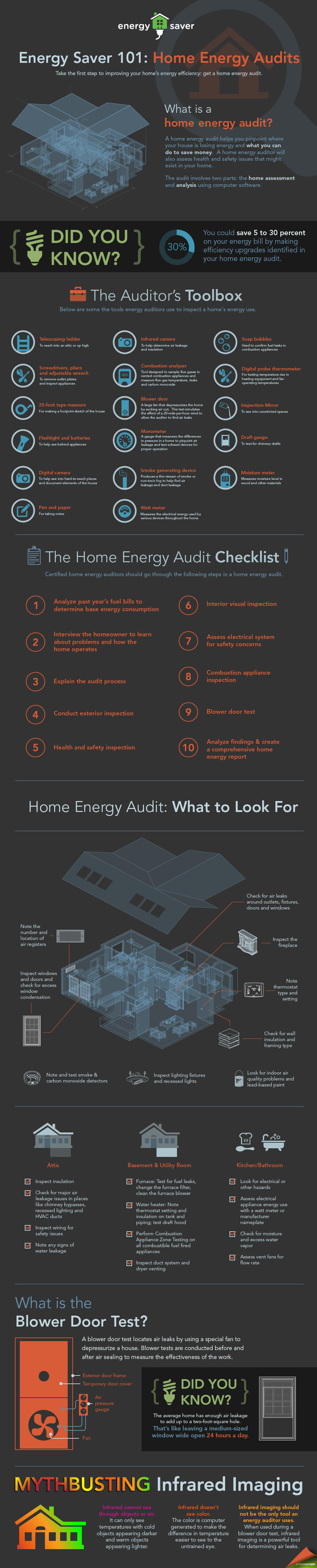 Home Energy Audits.png