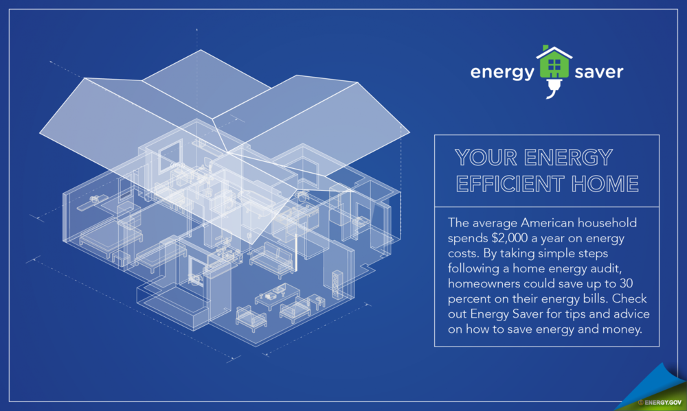 energysaver2017_The Energy Efficient Home.png
