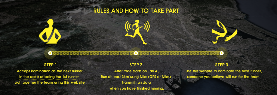 nike_fwd_relais.png
