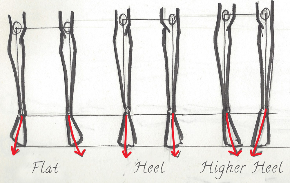 flat-vs-heel-amiko-simonetti