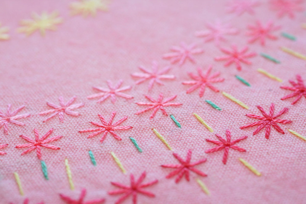 Blumengarten textiles.jpg