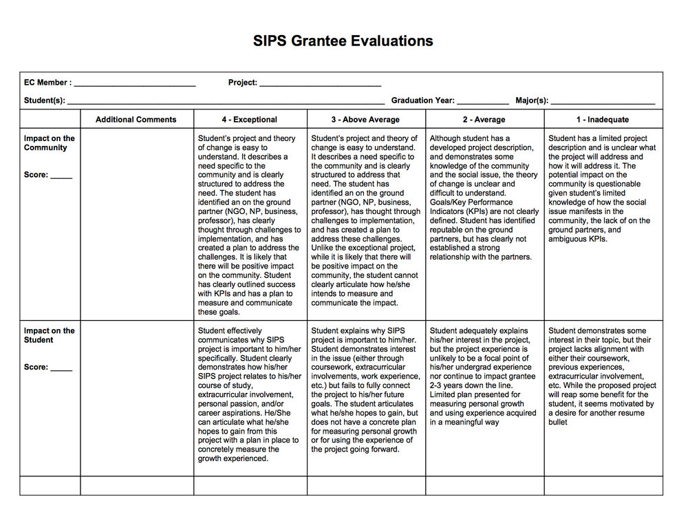 Standardizing Evaluations of SIPS Grantees.jpg