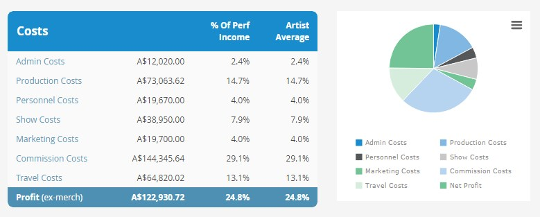Costs chart.jpg