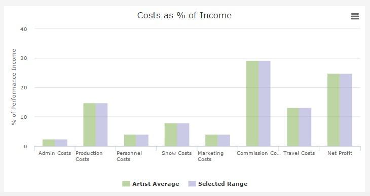 Costs graph.jpg