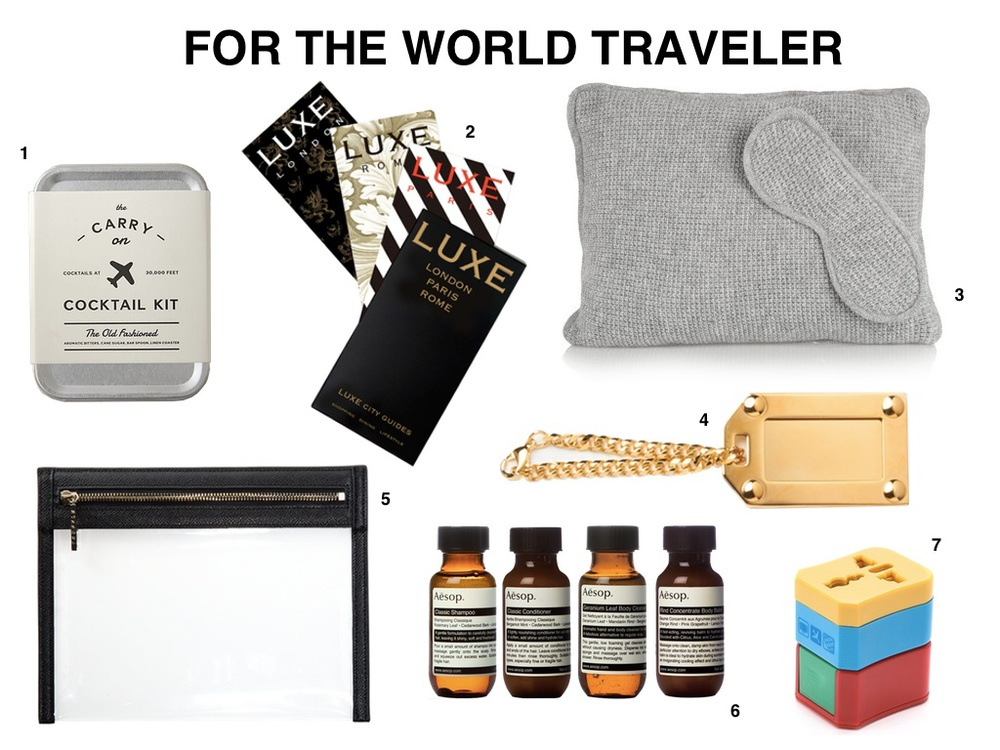GIFT GUIDE TRAVELER USE.jpg