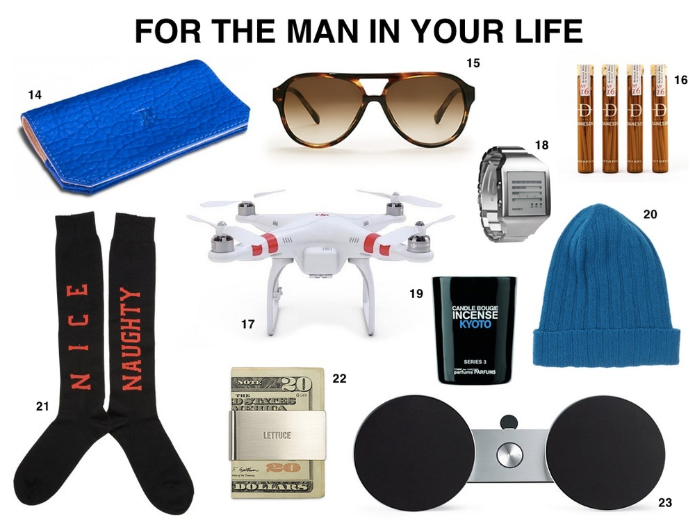 GIFT GUIDE MAN USE.jpg