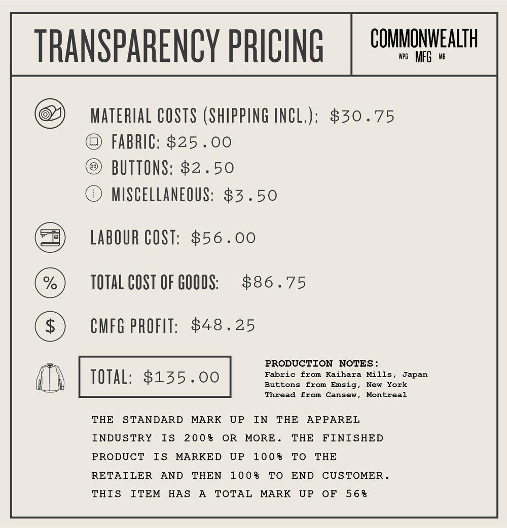 cmfg-pocketcard-Linen-transparency-01.jpg