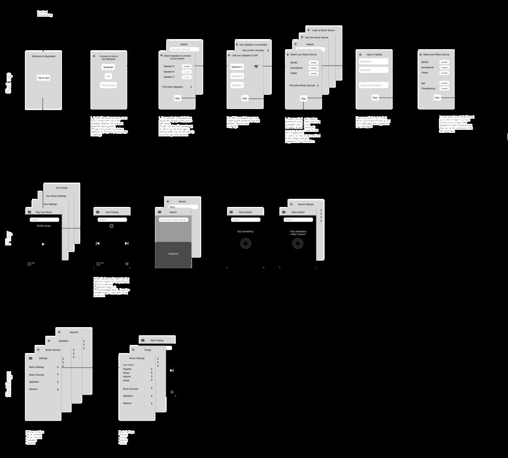 App Flow Structure .png
