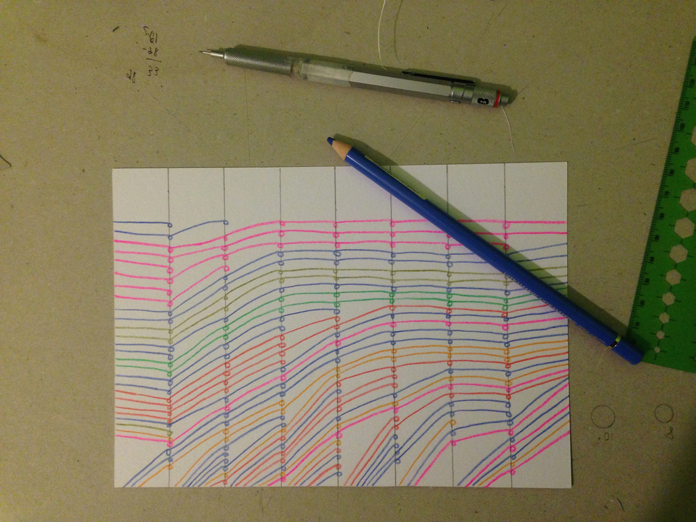 You'll notice that I use fluorescent pink pencils often, yet when the card is scanned it doesn't show up! Does anyone have a good Photoshop trick for this?