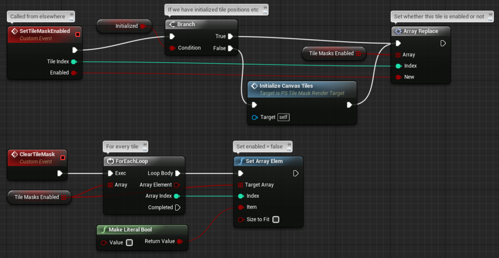 Using canvas to highlight objects on screen ue4 blueprint these events in the canvas class define which tiles will be drawn malvernweather Image collections
