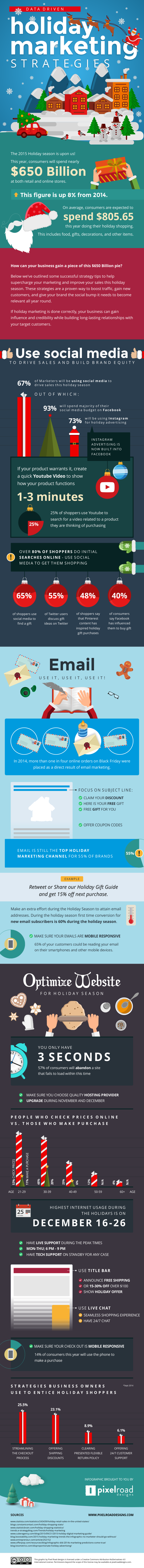 Data Driven Holiday Marketing Strategies (Infographic) by Brent Csutoras via Pixel Road Designs.