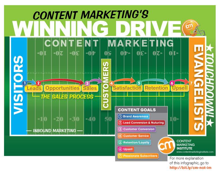 content-marketing-infographic.jpg