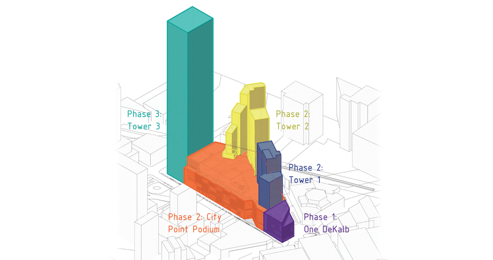 Phasing diagram