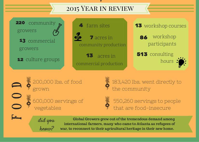 2015 Annual Report1.jpg