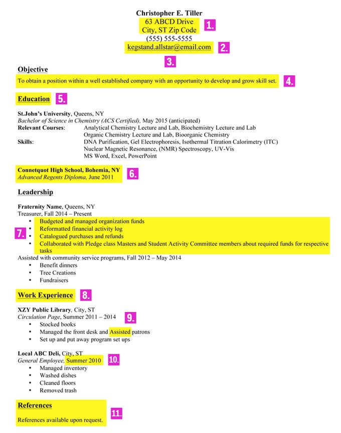 How To Make A College Resume | College Graduates Don T Make These Common Resume Mistakes Amanda