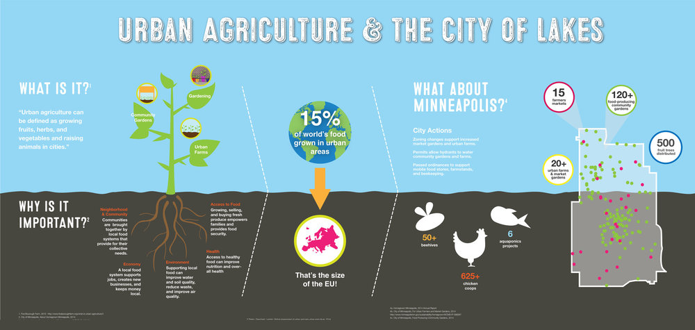 UA Infographic-02.jpg