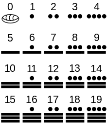220px-Maya.svg