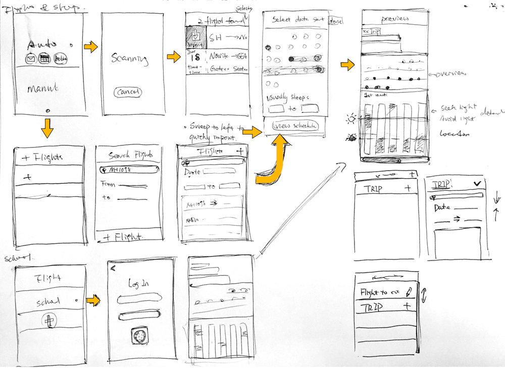 Add-a-Schedule Workflow