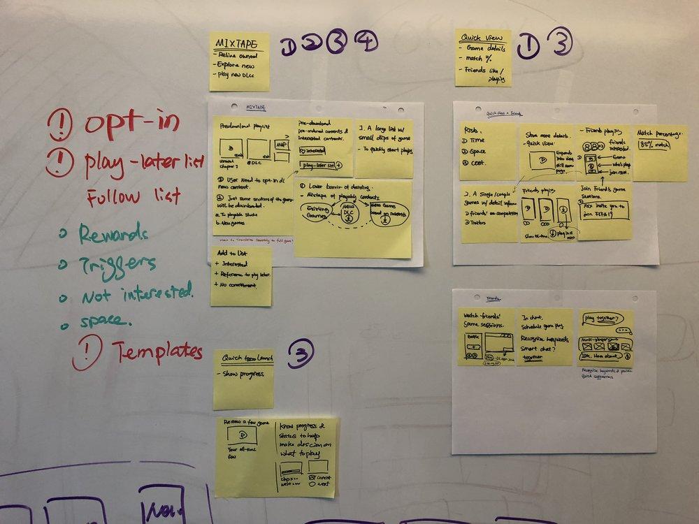 Ideate, critique, & repeat -